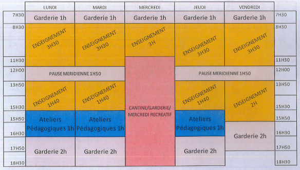 Planning_cours_ecole_sonnini